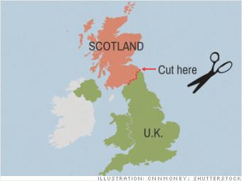 map scotland split